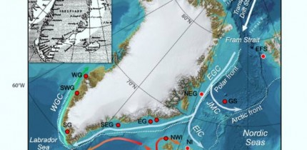 Bathymetric map of the Fram Strait gateway and downstream region; red circles indicate location of marine sediment cores. Inset: Danish historical ice chart from the early 20th century showing the extension of the Arctic Ocean-origin sea ice observed along Southwest Greenland. Image credit: Miles et al, doi: 10.1126/sciadv.aba4320.