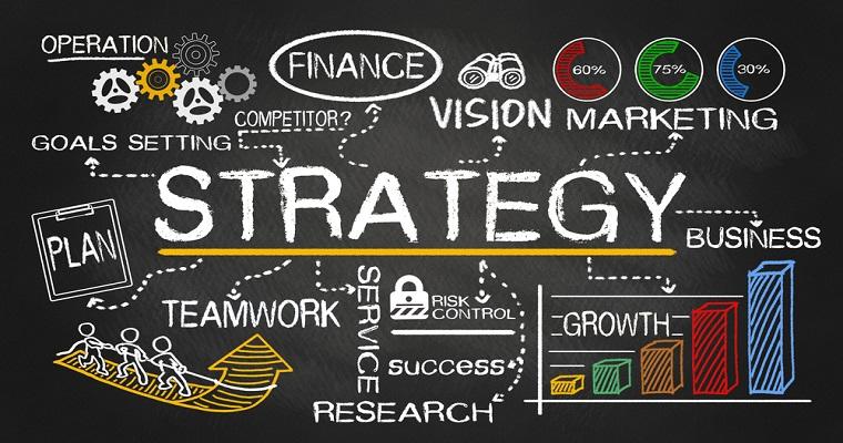 Profit Plan Template Strategic Non