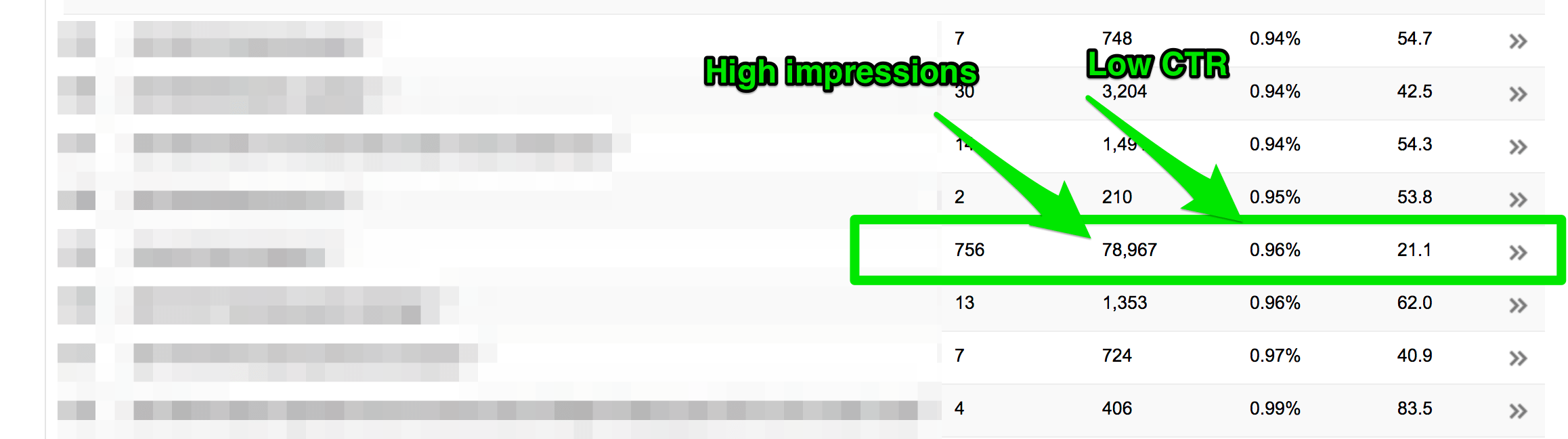google search console search analytics report ctr