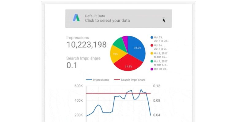 Google AdWords Lets Users Easily Control Data Sets in Data Studio Reports