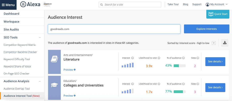 Screenshot of Alexa audience interests