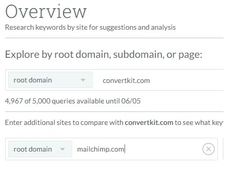 Moz Competitor Keyword Comparison