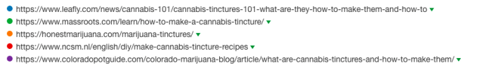 How to Rank Cannabis Content: An SEO Deep Dive