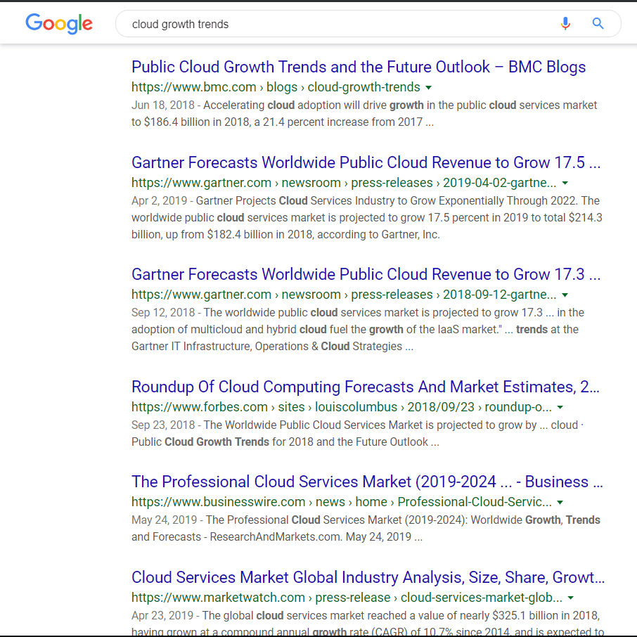 cloud growth trends serps