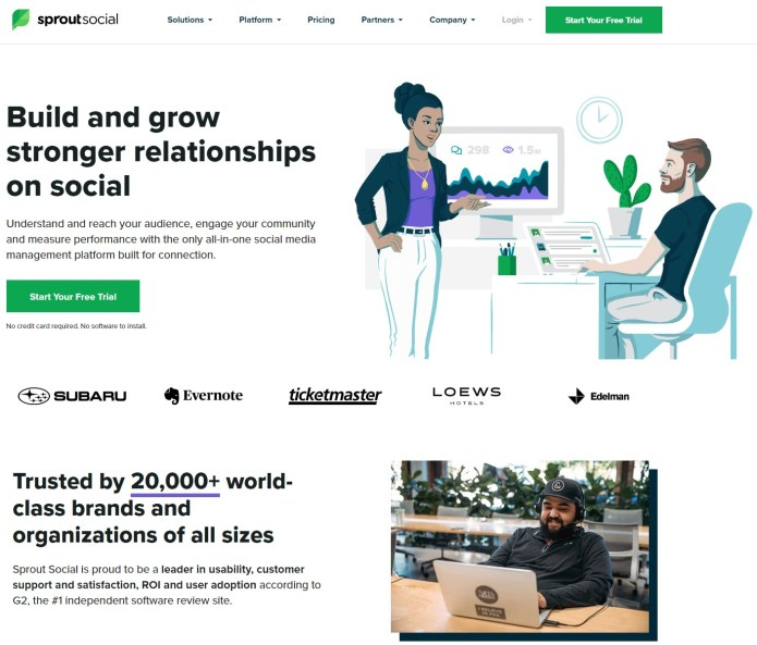 Sprout Social home page