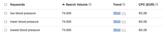 capture d'écran tableau mots-clés données keywordtool.io 3 mots-clés anglais - SEJ
