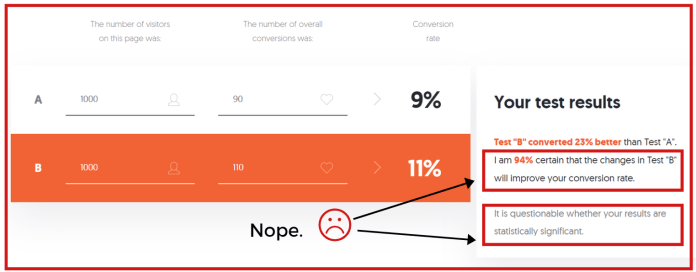 screenshot of incorrect analysis of statistical significance