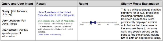 Quality Rater Guidelines UX Section 13.5.1