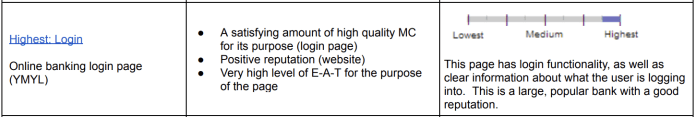 Quality Rater Guidelines UX Section 5.4