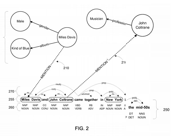 Google Patent Nov 3 2020