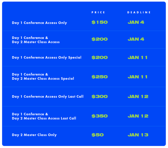 SEJ e-Summit - Conference and Master Class price list