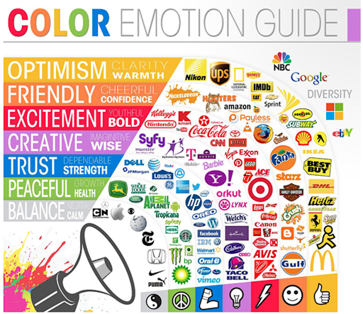 Top brands by logo colour