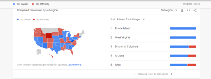 google trends showing dui lawyer vs dui attorney over the past 12 months
