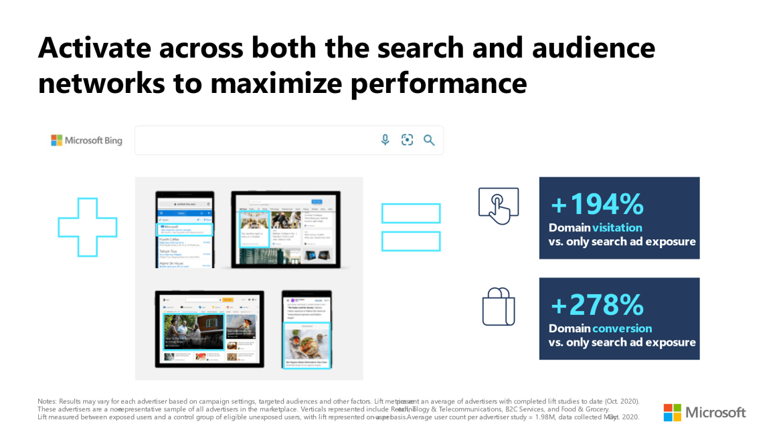 Microsoft ads stats.