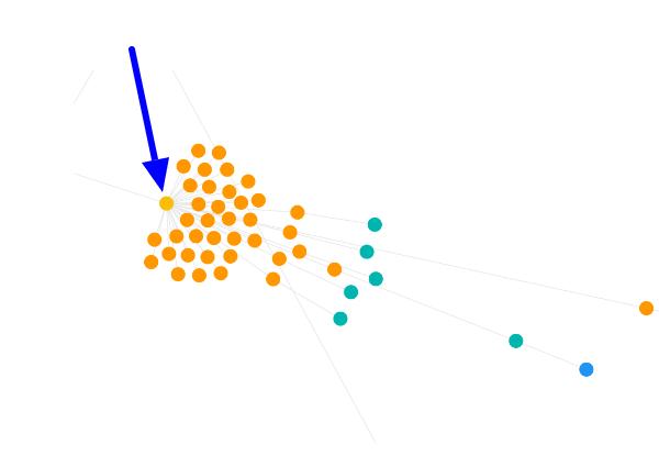 DocuSign sitebulb example.