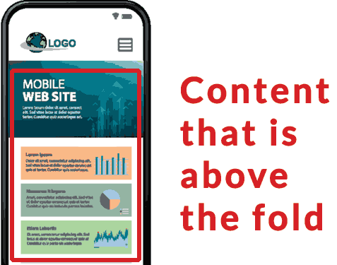 Web Content that is above the fold