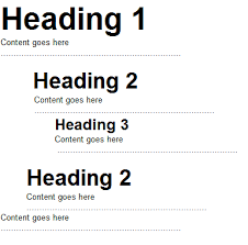 Organize your content with Heading Tags.