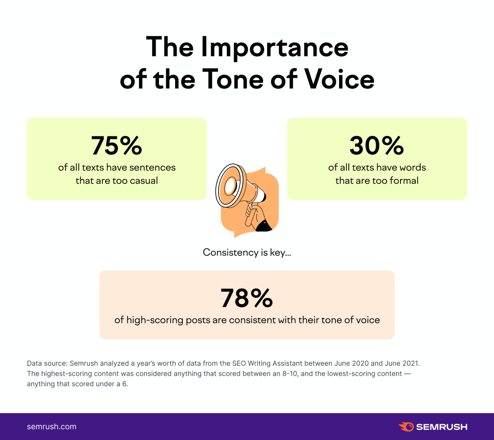 tone of voice in writing