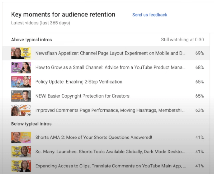 YouTube typical audience retention