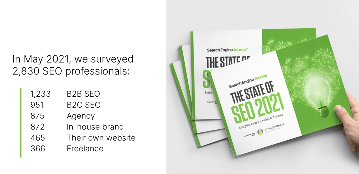 State of SEO: The Top Opportunities & Risks for the Next 12 Months