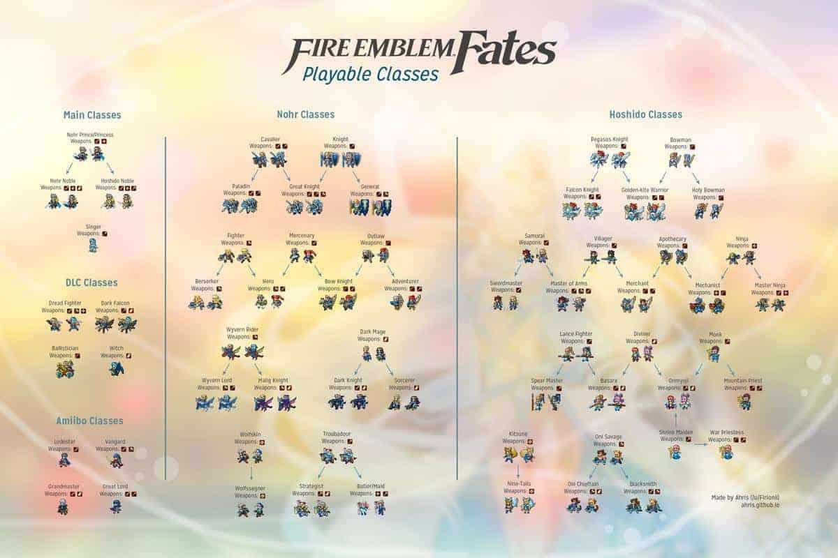 Fire Emblem Awakening Marriage Guide