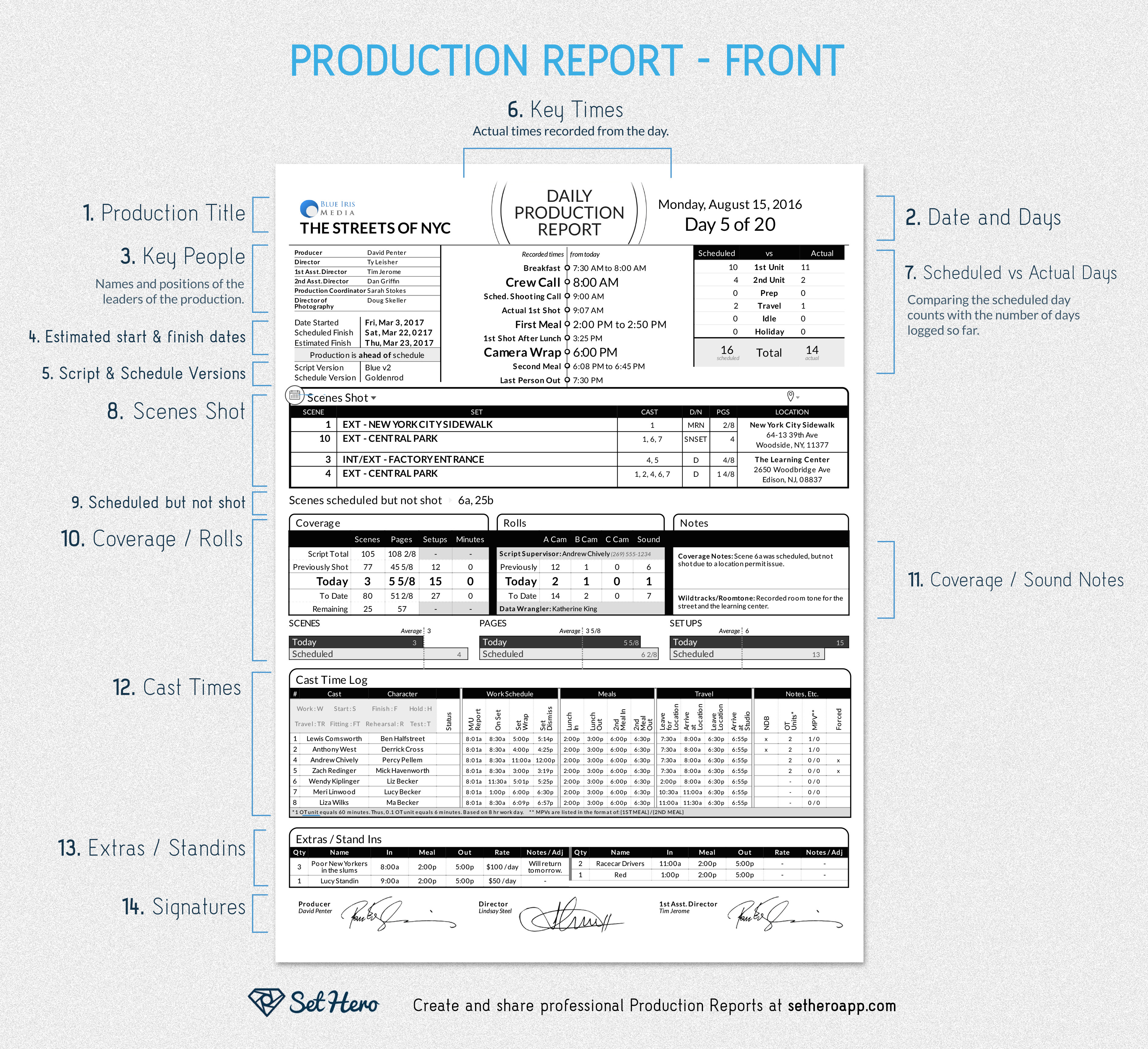 Monthly production reporting found in: Monthly Production Report Format For Manufacturing Industry