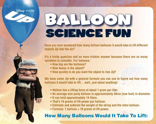 Disneys UP Balloon Science Fun Free Printable Coloring