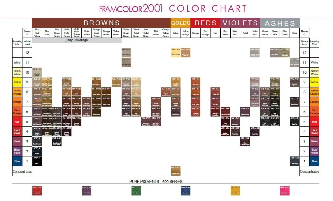 Framesi Framcolor Hair Color Chart Hairstly