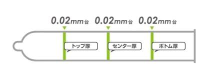 Okamoto 岡本 0.02