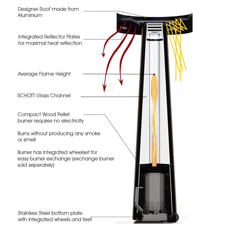 pellet heater patio heater hot