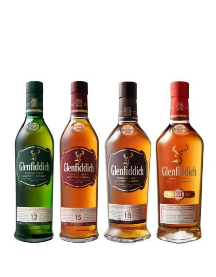 Image result for Glenfiddich