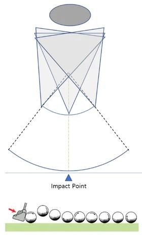 smart putter pendulum putting movement