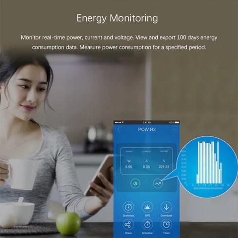 Sonoff Pow R2 Smart Switch