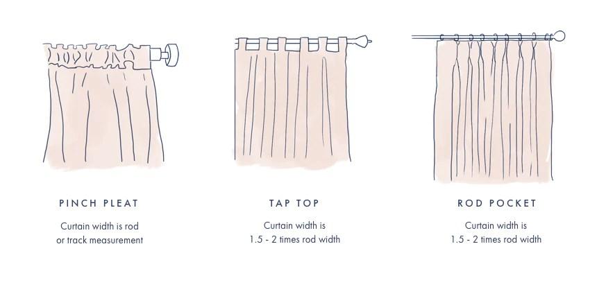 حلقة كينت رصيف الجسر when ordering curtains how do you measure