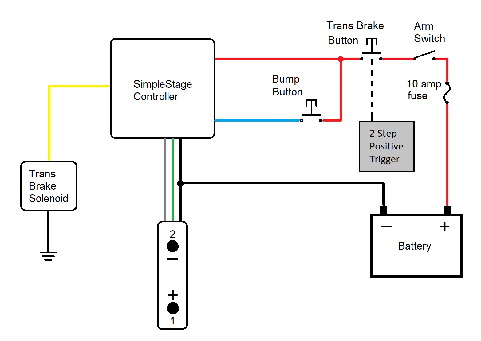 Simple Stage Bump Box Turbo Staging System Powerglide Drag