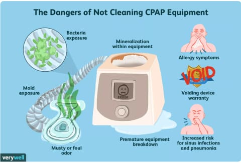 Rescomf CPAP Cleaner & Sanitizer