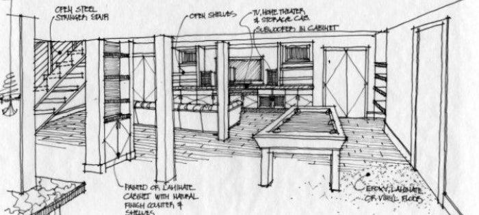 man cave ideas for basement