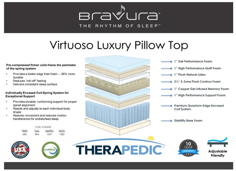virtuoso pillow top by therapedic