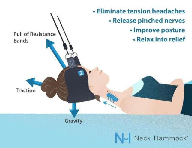 Get Neck Pain Relief Wherever You Go