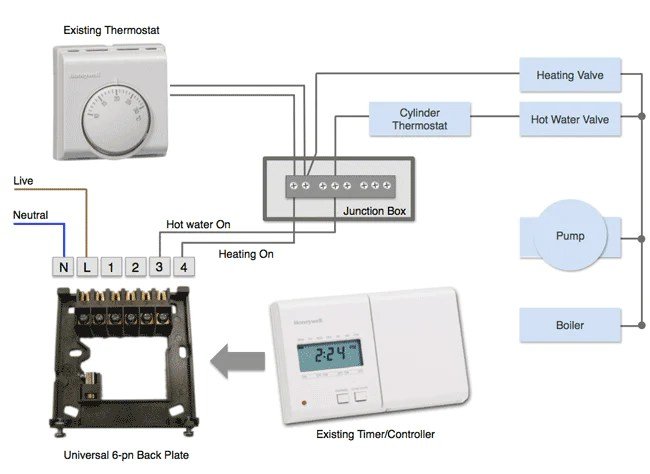 apnt39  installing the secure thermostat and receiver