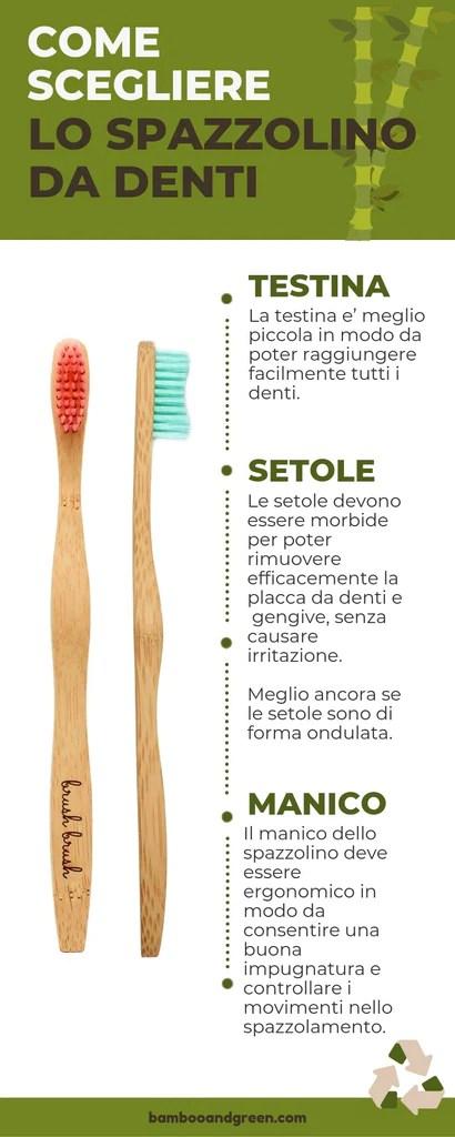 come scegliere lo spazzolino da denti - bamboo & green