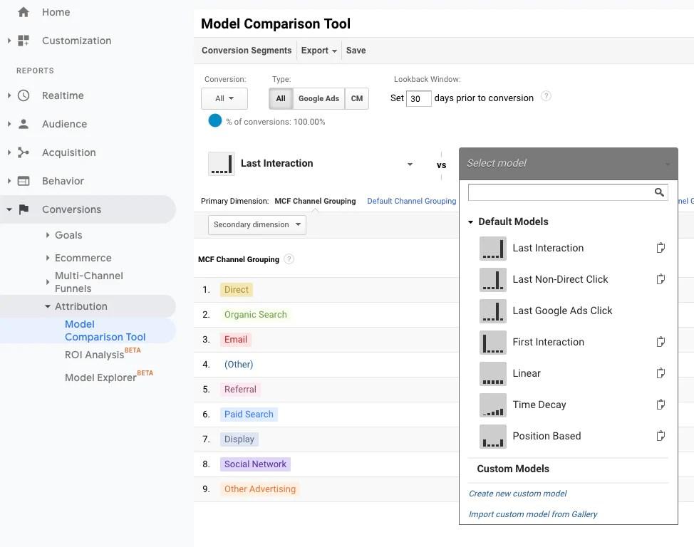 types of marketing attribution models