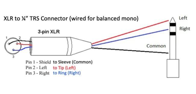 xlr wiring to 1 4 jack  2007 h3 stereo wiring diagram gm
