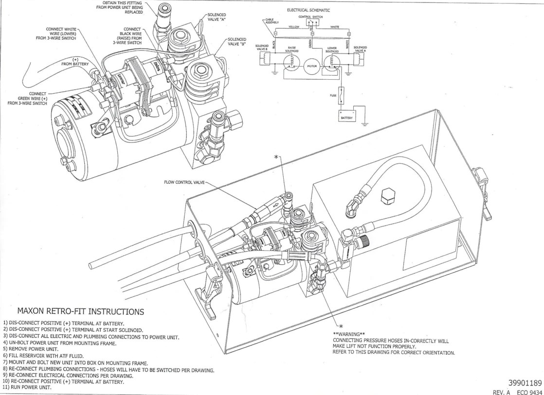 The handbook to replace your Maxon power unit  26765501