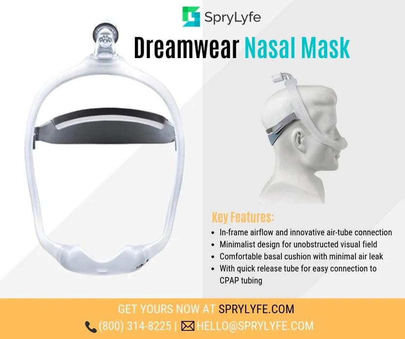 dreamwear nasal cpap mask philips