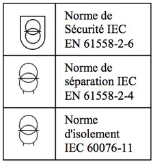 transfo certification