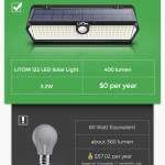 Litom C L198 Solar Lights Outdoor 122 Led