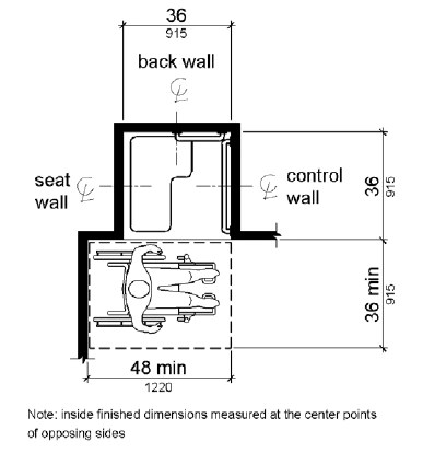ada design requirements for hotels