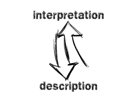 Interpretation VS Description