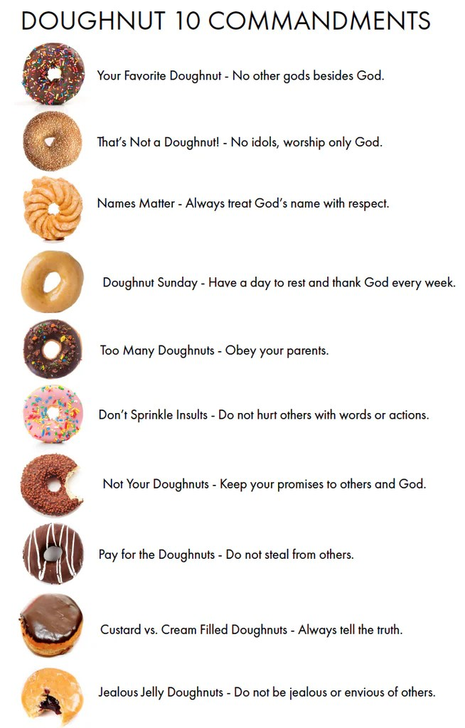 FREE Doughnuts 10 Commandments Printable – Children's ...